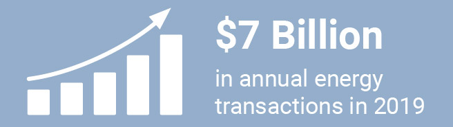 $7 billion in annual energy transactions in 2019 - April 2019