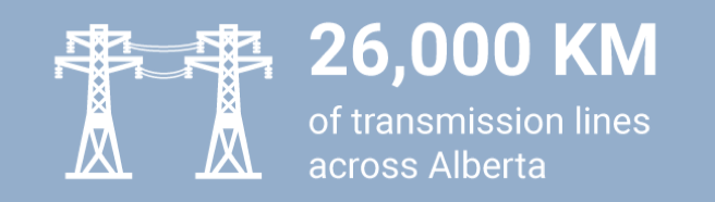 26,000 km of transmission lines